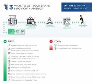 3PL best practices - the direct model HIGH RES